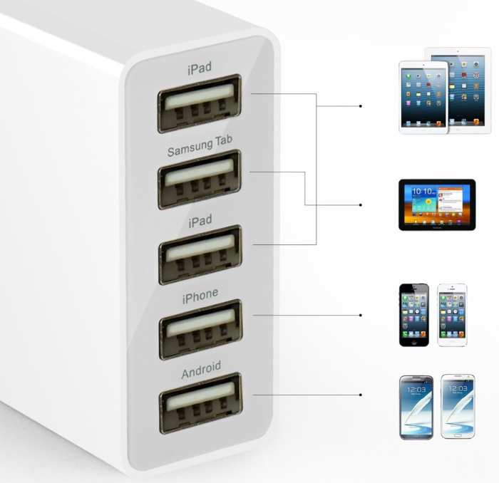 5-Port USB Wall Charger  Rapid Travel Charger Portable Charger
