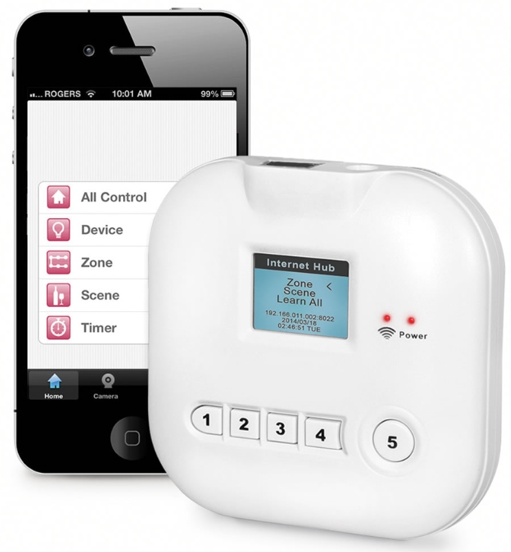 The Smartphone Light And Appliance Controller