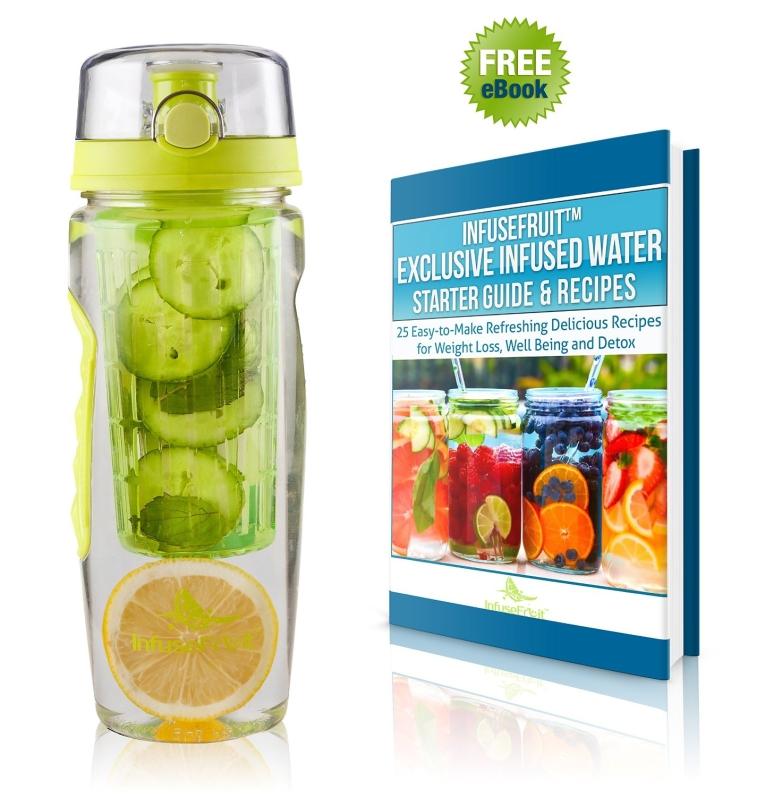 Infuser Water Bottle 32 Oz Best Leak